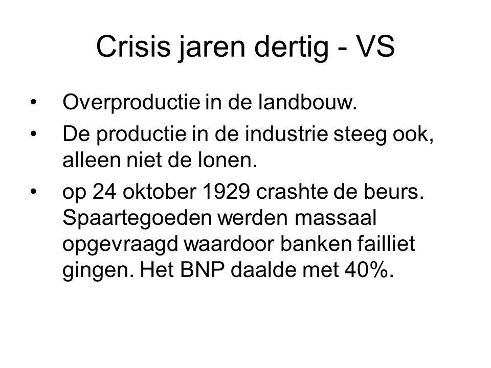 Crisis jaren dertig - VS Overproductie in de landbouw.