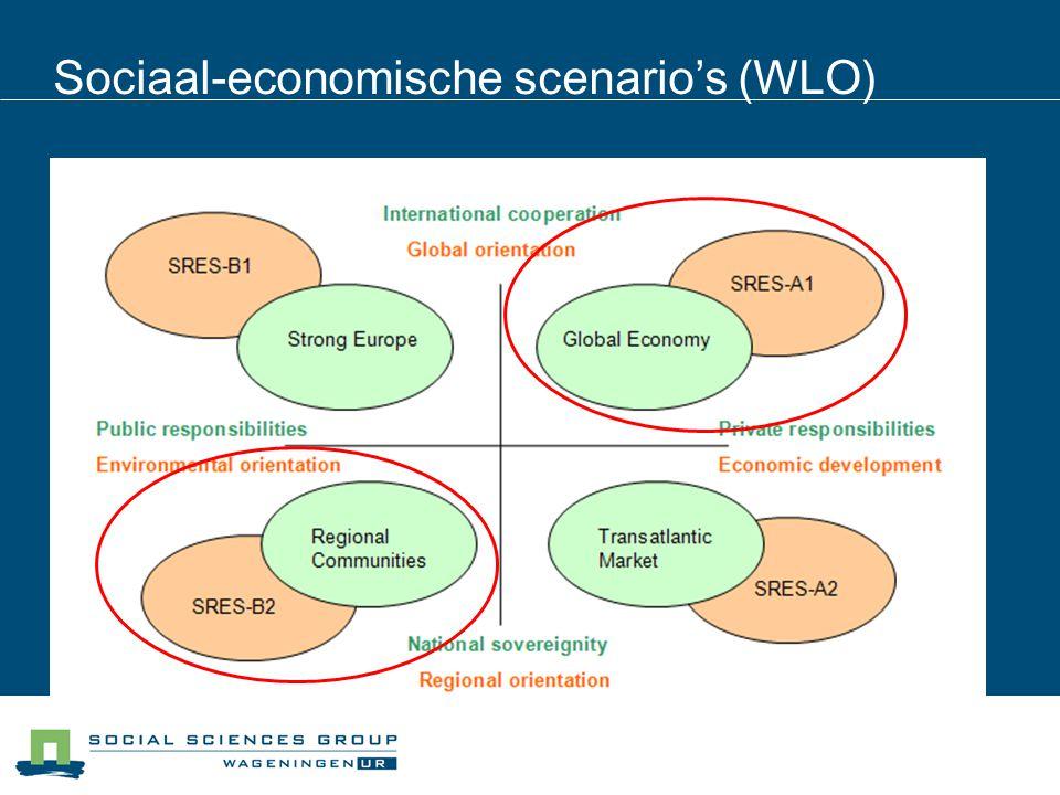 Sociaal-economische scenario's (WLO)
