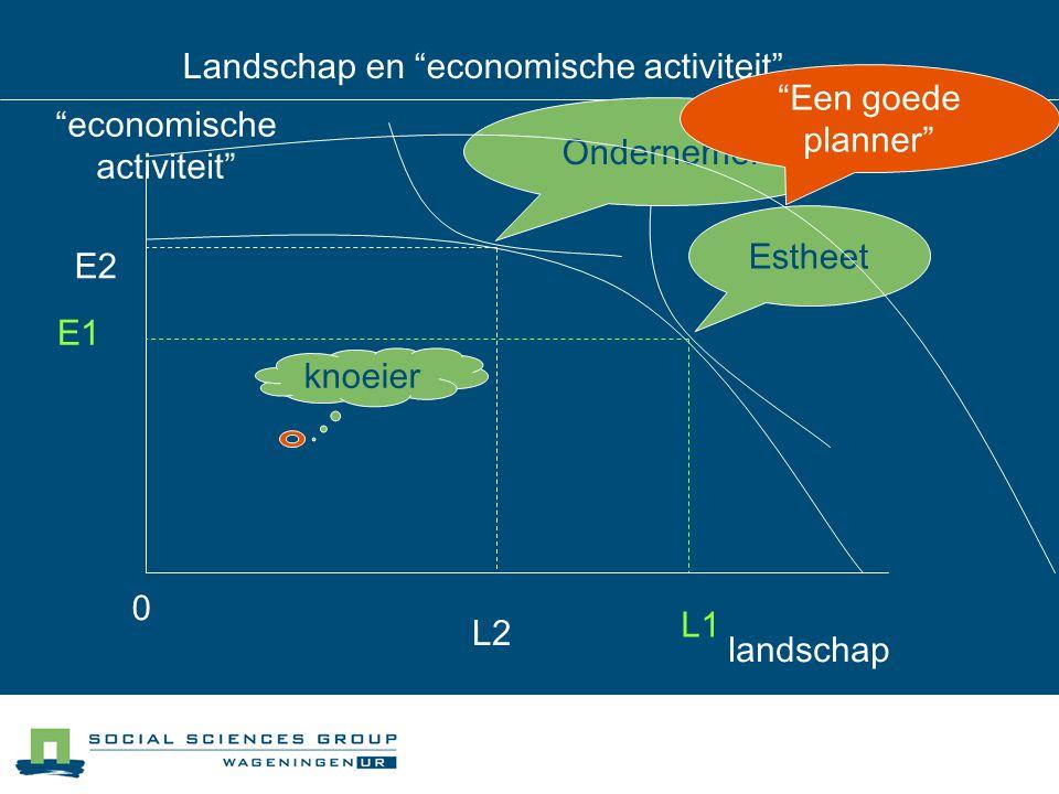 """landschap """"economische activiteit"""" 0 L1 E1 L2 E2 Landschap en """"economische activiteit"""" knoeier Estheet Ondernemer """"Een goede planner"""""""