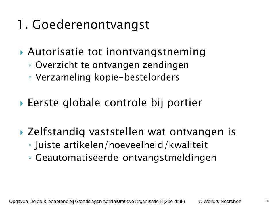 10  Autorisatie tot inontvangstneming ◦ Overzicht te ontvangen zendingen ◦ Verzameling kopie-bestelorders  Eerste globale controle bij portier  Zel