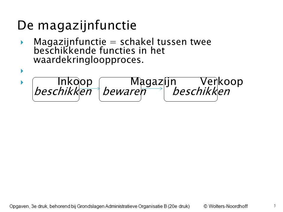5  Magazijnfunctie = schakel tussen twee beschikkende functies in het waardekringloopproces.   Inkoop Magazijn Verkoop beschikkenbewaren beschikken