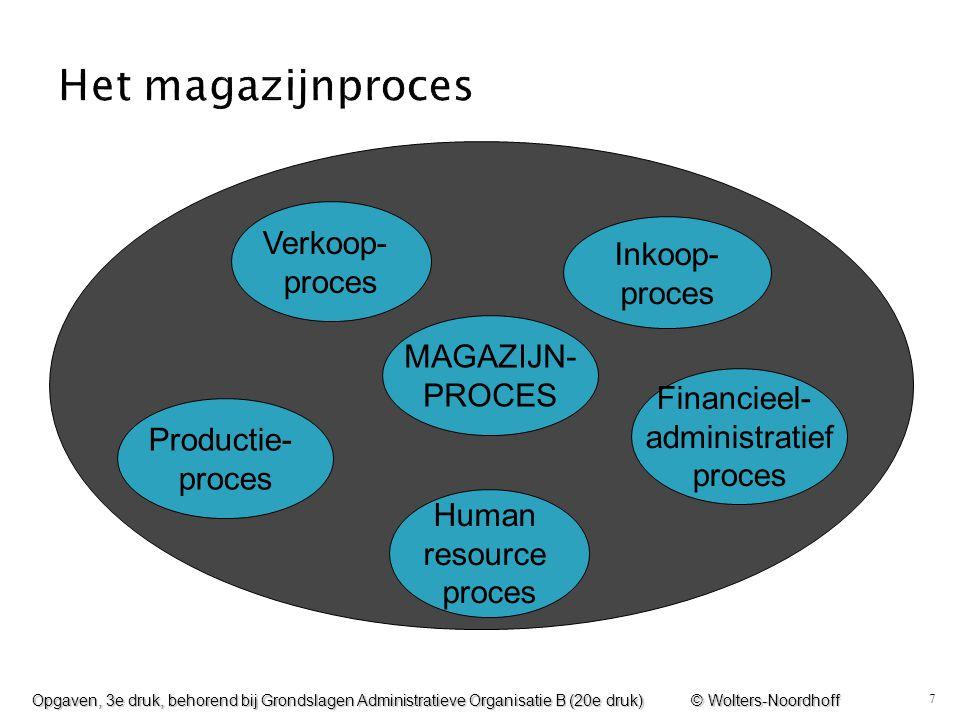 7 Productie- proces Human resource proces Financieel- administratief proces MAGAZIJN- PROCES Verkoop- proces Inkoop- proces Opgaven, 3e druk, behorend