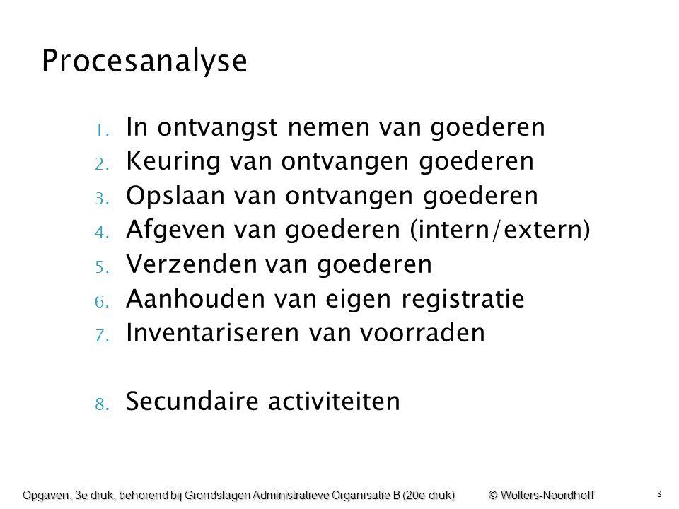 9  Uitvoerders procesactiviteiten => operationele informatiebehoeften  T.b.v.