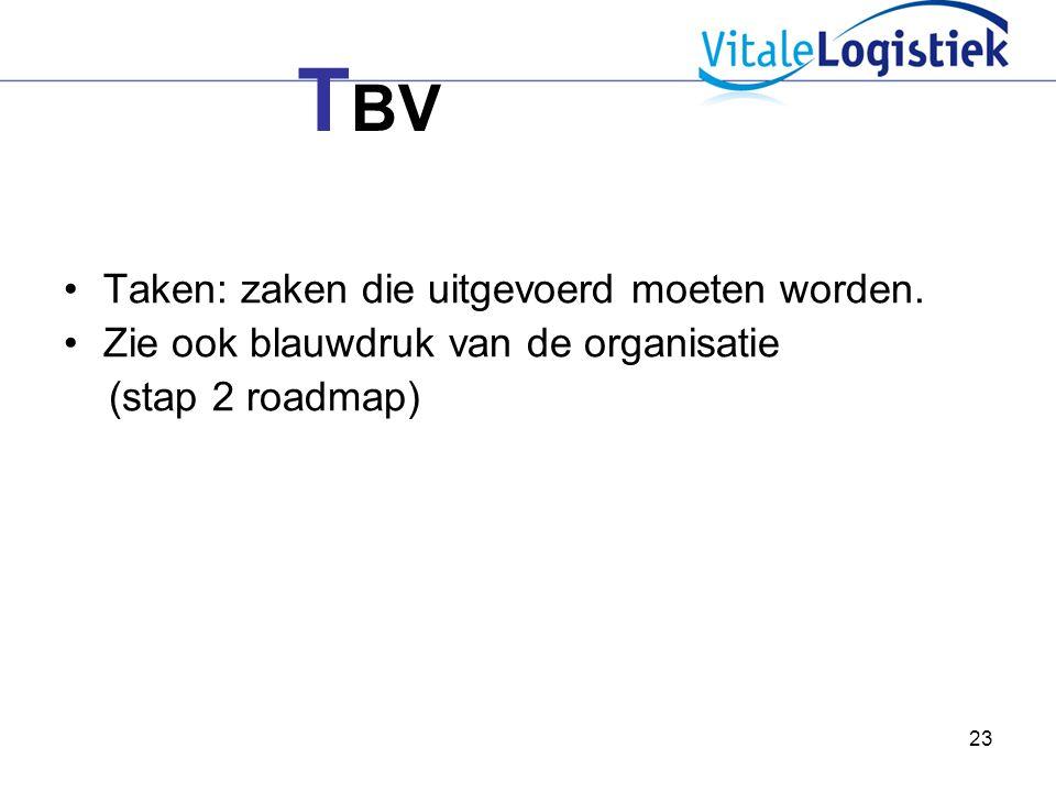 23 T BV Taken: zaken die uitgevoerd moeten worden.