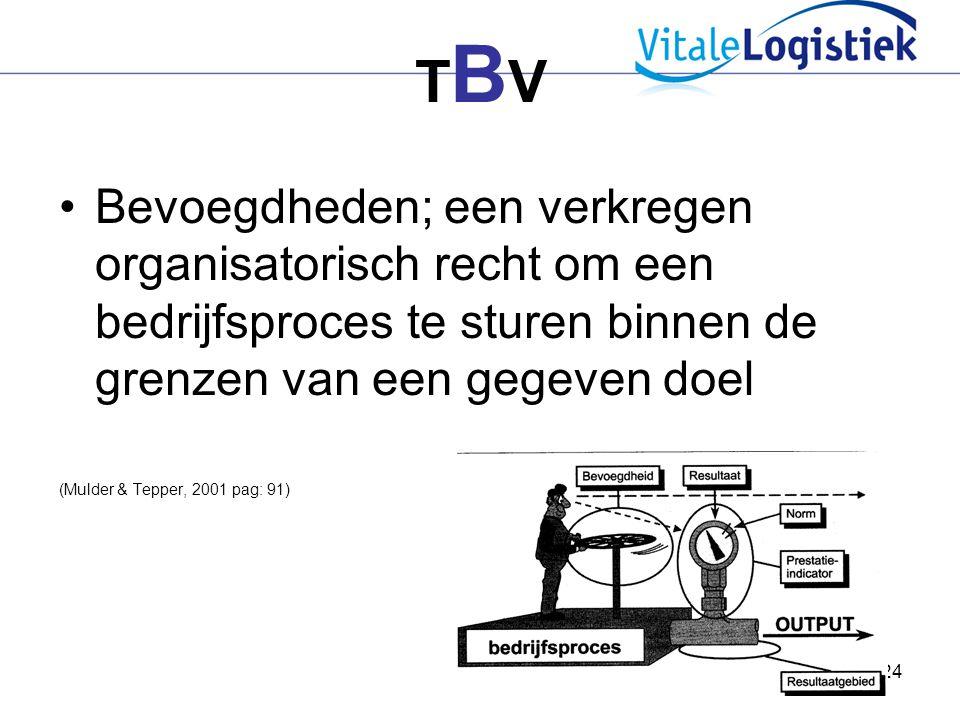 24 Bevoegdheden; een verkregen organisatorisch recht om een bedrijfsproces te sturen binnen de grenzen van een gegeven doel (Mulder & Tepper, 2001 pag: 91) TBVTBV