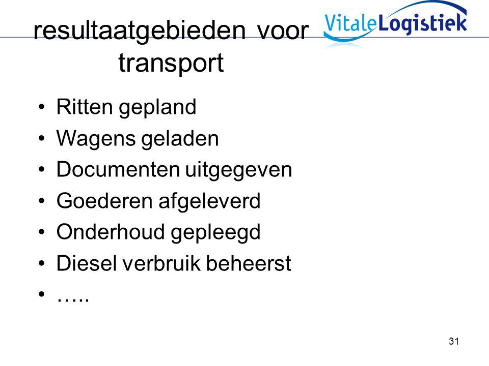 31 resultaatgebieden voor transport Ritten gepland Wagens geladen Documenten uitgegeven Goederen afgeleverd Onderhoud gepleegd Diesel verbruik beheerst …..