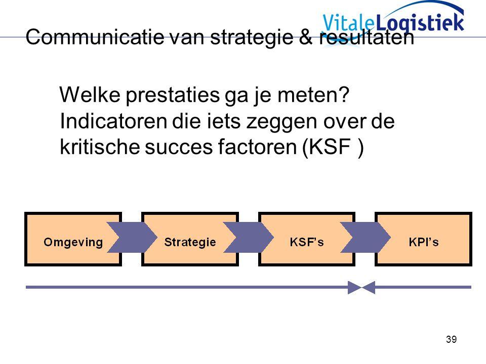 39 Communicatie van strategie & resultaten Welke prestaties ga je meten.