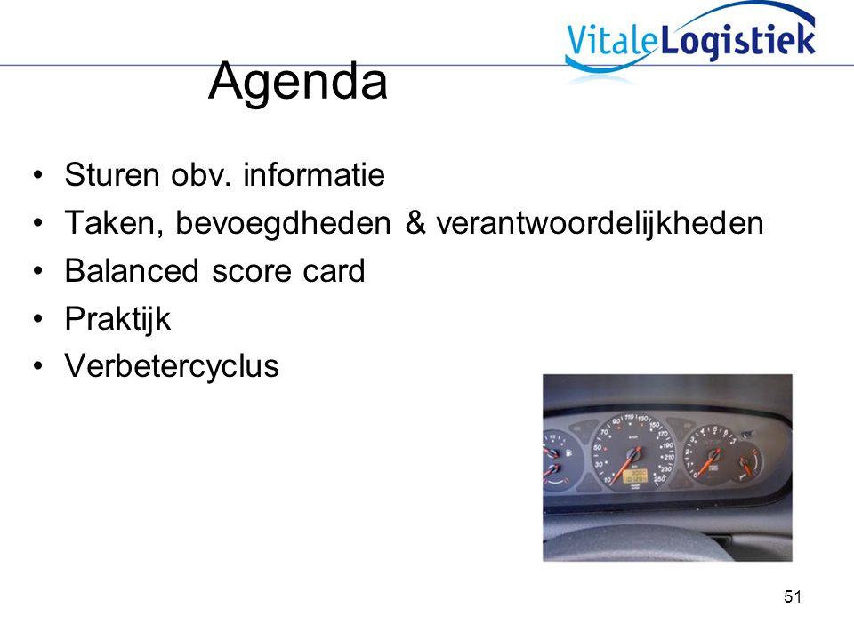 51 Agenda Sturen obv.