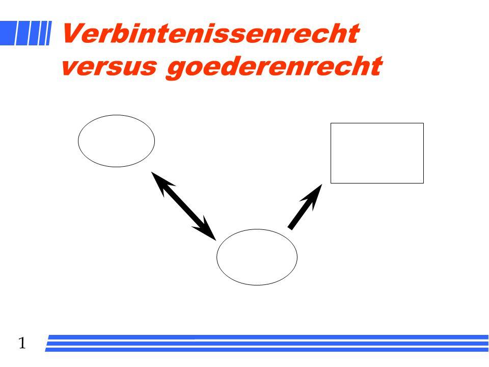 1 Verbintenissenrecht versus goederenrecht