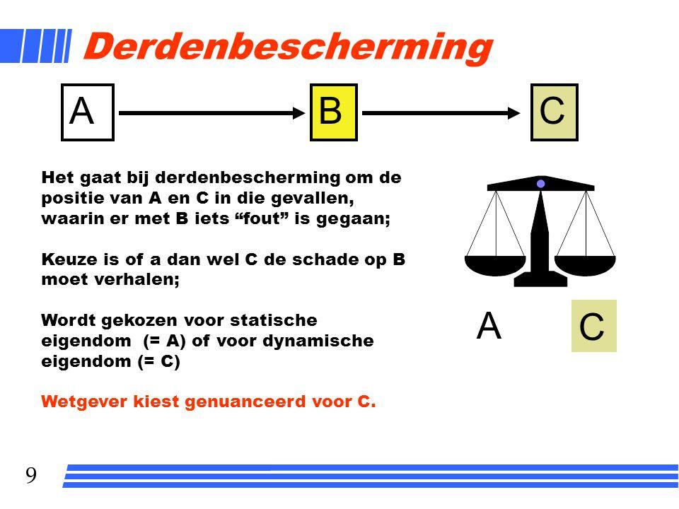"""9 Derdenbescherming ABC Het gaat bij derdenbescherming om de positie van A en C in die gevallen, waarin er met B iets """"fout"""" is gegaan; Keuze is of a"""