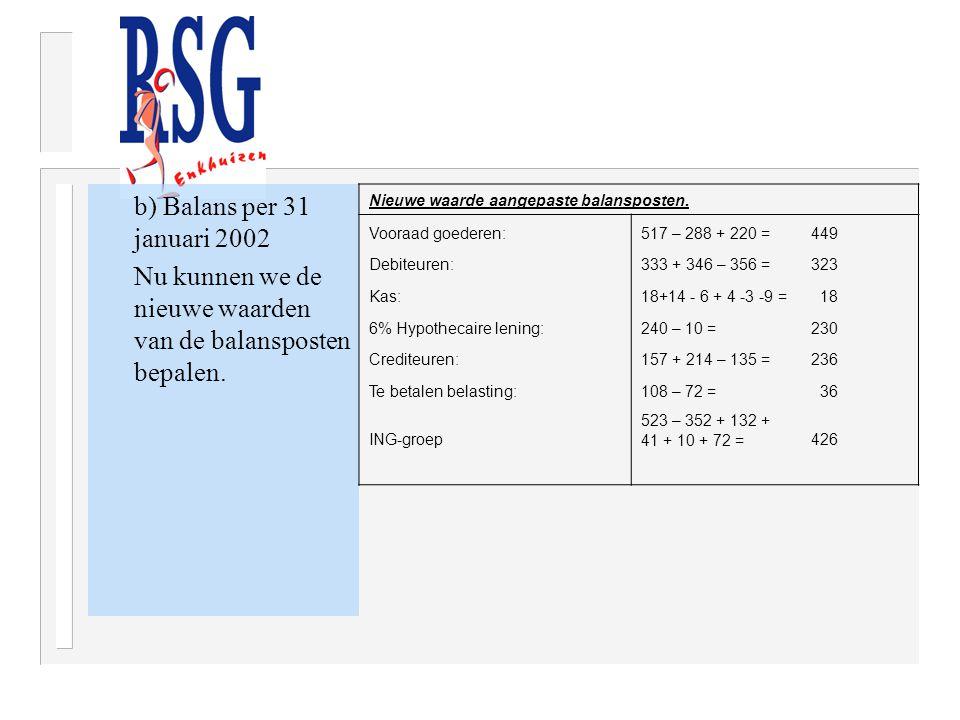 b) Balans per 31 januari 2002 Nu kunnen we de nieuwe waarden van de balansposten bepalen. Nieuwe waarde aangepaste balansposten. Vooraad goederen:517