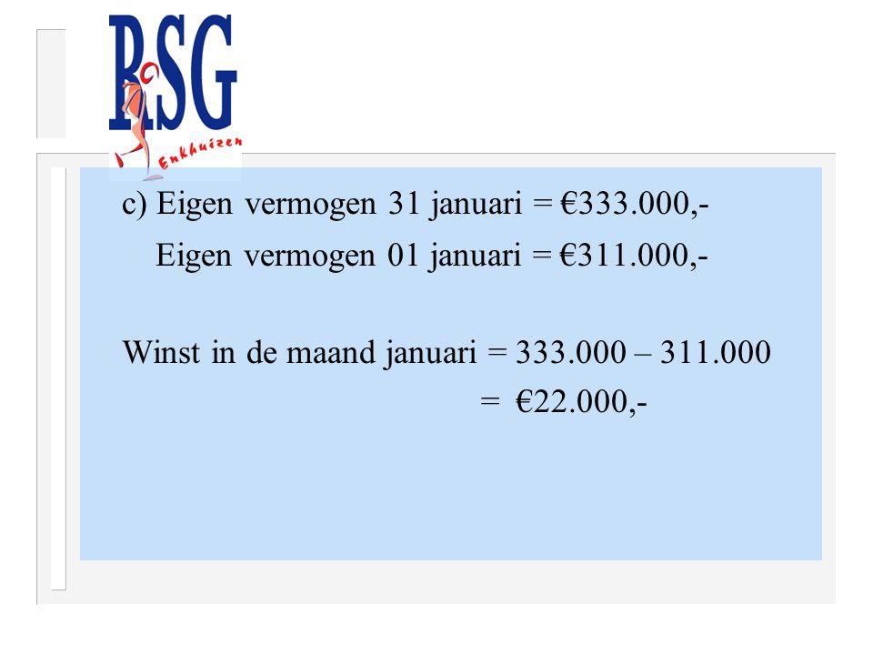 c) Eigen vermogen 31 januari = €333.000,- Eigen vermogen 01 januari = €311.000,- Winst in de maand januari = 333.000 – 311.000 = €22.000,-