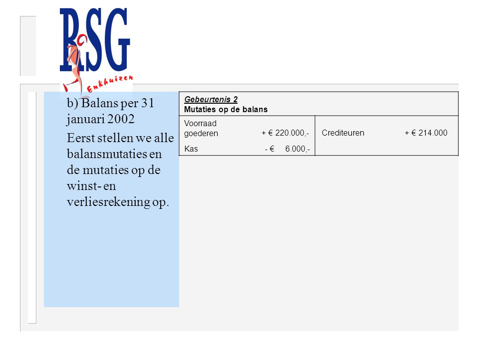 b) Balans per 31 januari 2002 Eerst stellen we alle balansmutaties en de mutaties op de winst- en verliesrekening op. Gebeurtenis 2 Mutaties op de bal