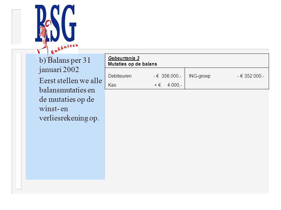 b) Balans per 31 januari 2002 Eerst stellen we alle balansmutaties en de mutaties op de winst- en verliesrekening op. Gebeurtenis 3 Mutaties op de bal