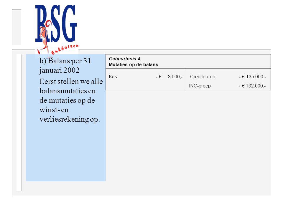 b) Balans per 31 januari 2002 Eerst stellen we alle balansmutaties en de mutaties op de winst- en verliesrekening op. Gebeurtenis 4 Mutaties op de bal