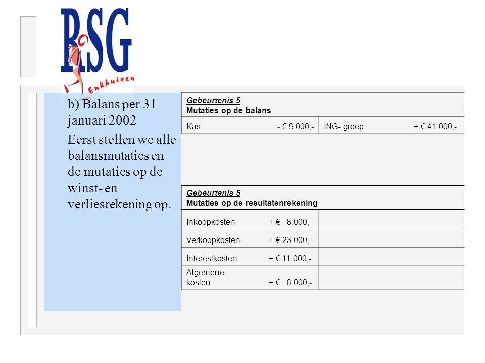 b) Balans per 31 januari 2002 Eerst stellen we alle balansmutaties en de mutaties op de winst- en verliesrekening op. Gebeurtenis 5 Mutaties op de bal