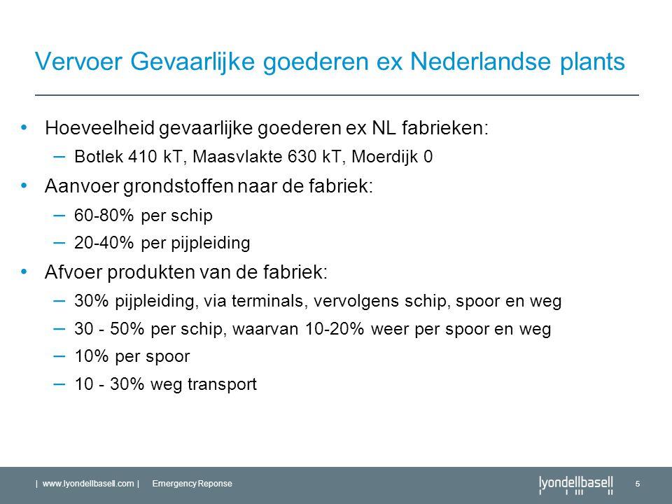 | www.lyondellbasell.com | Emergency Reponse 5 Vervoer Gevaarlijke goederen ex Nederlandse plants Hoeveelheid gevaarlijke goederen ex NL fabrieken: – Botlek 410 kT, Maasvlakte 630 kT, Moerdijk 0 Aanvoer grondstoffen naar de fabriek: – 60-80% per schip – 20-40% per pijpleiding Afvoer produkten van de fabriek: – 30% pijpleiding, via terminals, vervolgens schip, spoor en weg – 30 - 50% per schip, waarvan 10-20% weer per spoor en weg – 10% per spoor – 10 - 30% weg transport