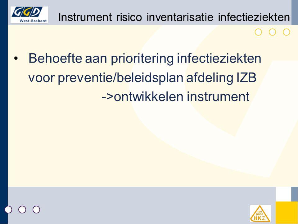 Instrument risico inventarisatie infectieziekten Behoefte aan prioritering infectieziekten voor preventie/beleidsplan afdeling IZB ->ontwikkelen instrument