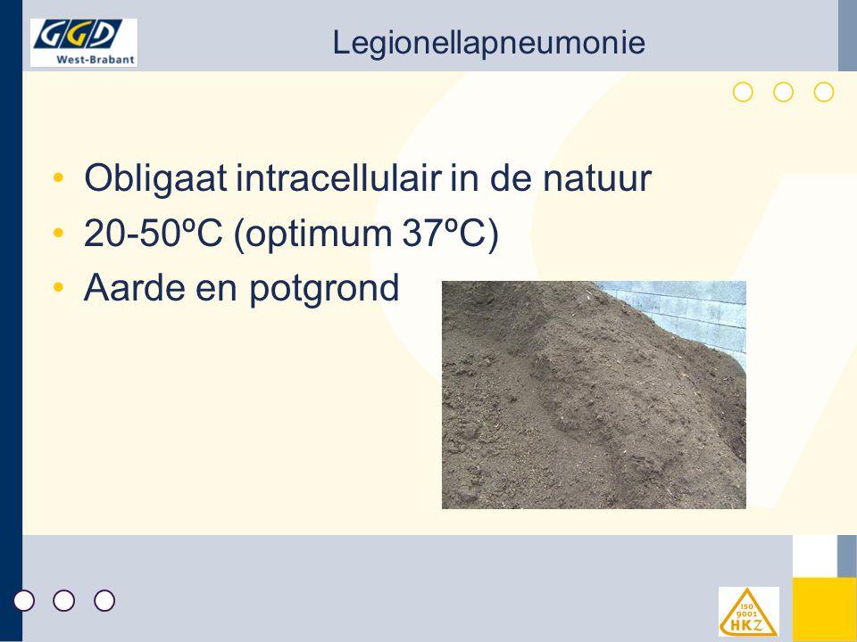 Legionellapneumonie Obligaat intracellulair in de natuur 20-50ºC (optimum 37ºC) Aarde en potgrond