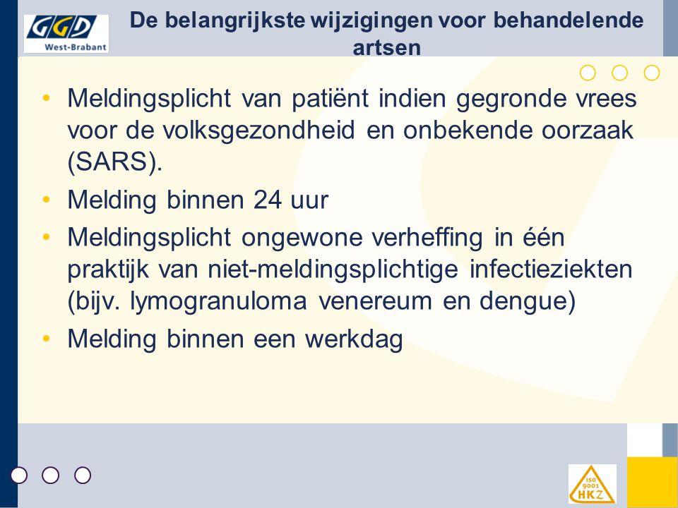 Meldingsplicht van patiënt indien gegronde vrees voor de volksgezondheid en onbekende oorzaak (SARS).