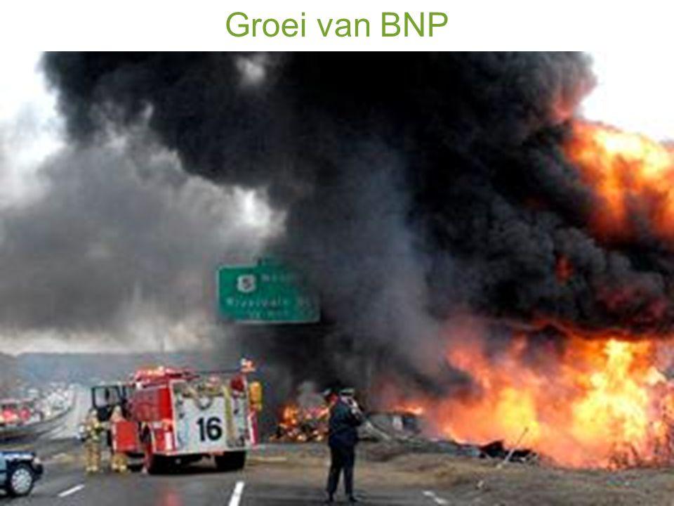 Groei van BNP