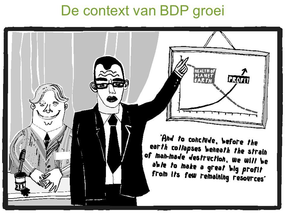 De context van BDP groei