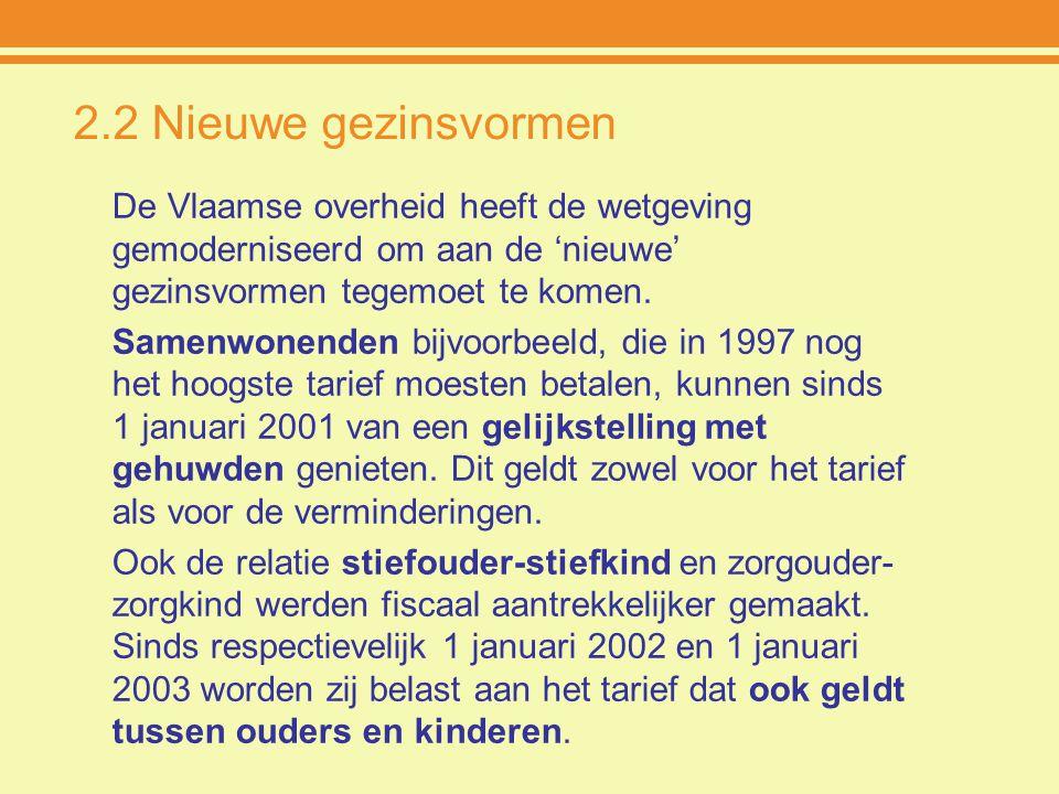 2.2 Nieuwe gezinsvormen De Vlaamse overheid heeft de wetgeving gemoderniseerd om aan de 'nieuwe' gezinsvormen tegemoet te komen. Samenwonenden bijvoor