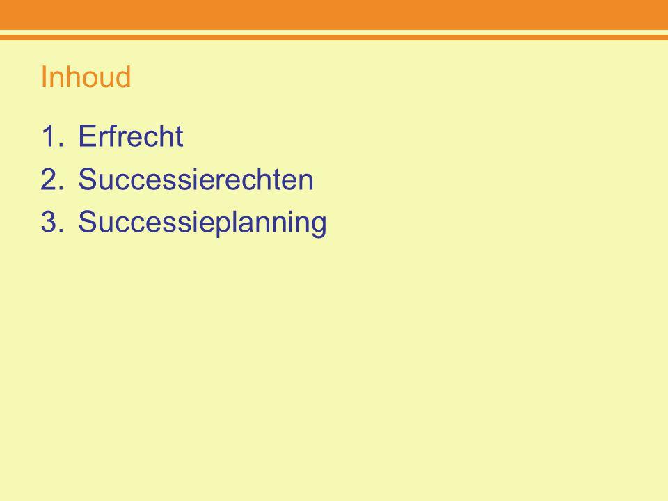 Inhoud 1.Erfrecht 2.Successierechten 3.Successieplanning