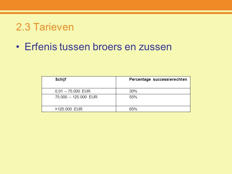 2.3 Tarieven Erfenis tussen broers en zussen SchijfPercentage successierechten 0,01 – 75.000 EUR30% 75.000 – 125.000 EUR55% >125.000 EUR65%