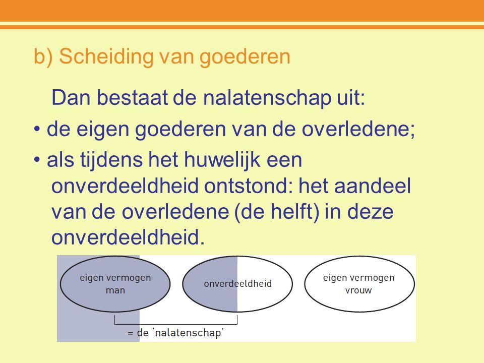 b) Scheiding van goederen Dan bestaat de nalatenschap uit: de eigen goederen van de overledene; als tijdens het huwelijk een onverdeeldheid ontstond: