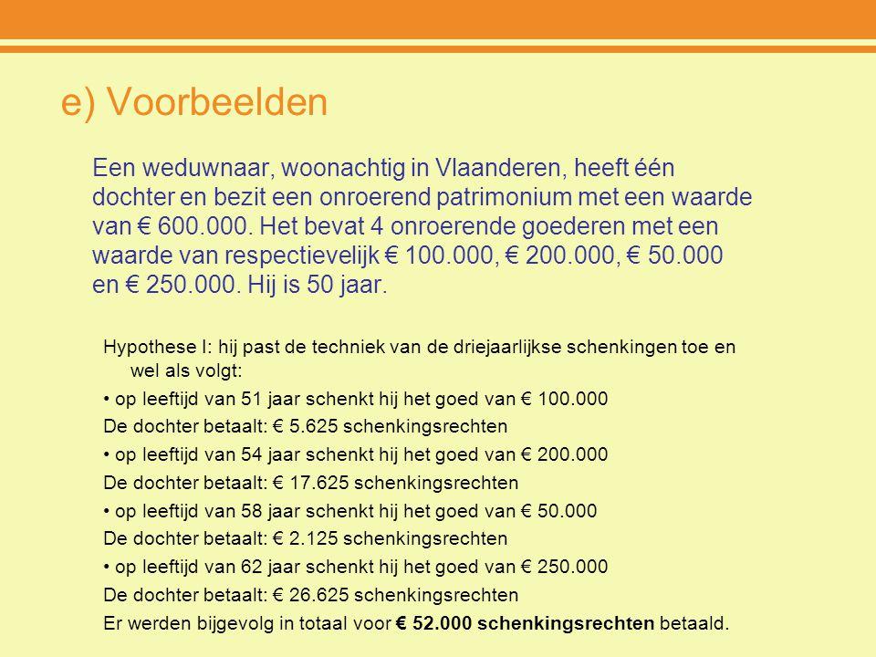 e) Voorbeelden Een weduwnaar, woonachtig in Vlaanderen, heeft één dochter en bezit een onroerend patrimonium met een waarde van € 600.000. Het bevat 4