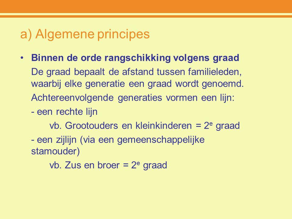 a) Algemene principes Binnen de orde rangschikking volgens graad De graad bepaalt de afstand tussen familieleden, waarbij elke generatie een graad wor