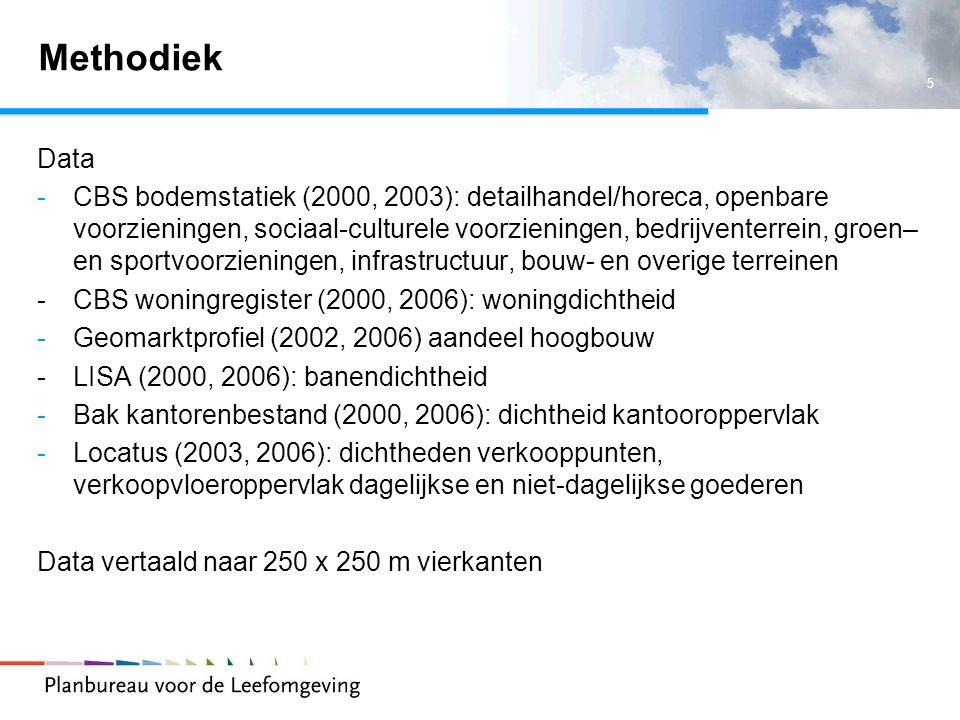 6 Methodiek  Vierkanten dmv clusteranalyse ingedeeld in 19 milieus  Op basis van zelfde criteria ook voor 2000/03  Dichtheid en mengingsindices (0 tot 100) op basis van dichtheden van woningen, banen en verkooppunten