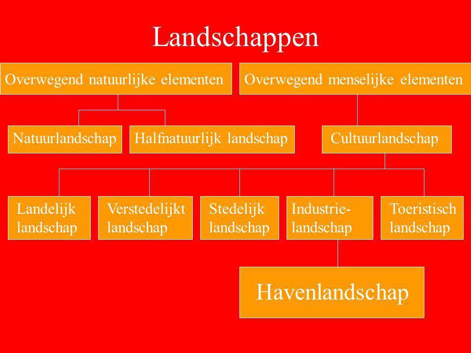 Landschappen Overwegend natuurlijke elementenOverwegend menselijke elementen NatuurlandschapHalfnatuurlijk landschapCultuurlandschap Landelijk landsch