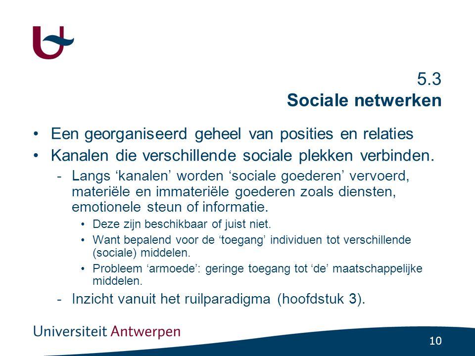10 5.3 Sociale netwerken Een georganiseerd geheel van posities en relaties Kanalen die verschillende sociale plekken verbinden. -Langs 'kanalen' worde