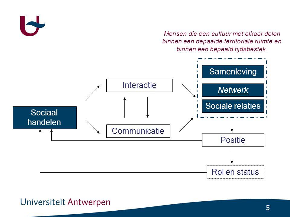 5 Sociaal handelen Interactie Communicatie Sociale relaties Positie Rol en status Mensen die een cultuur met elkaar delen binnen een bepaalde territor