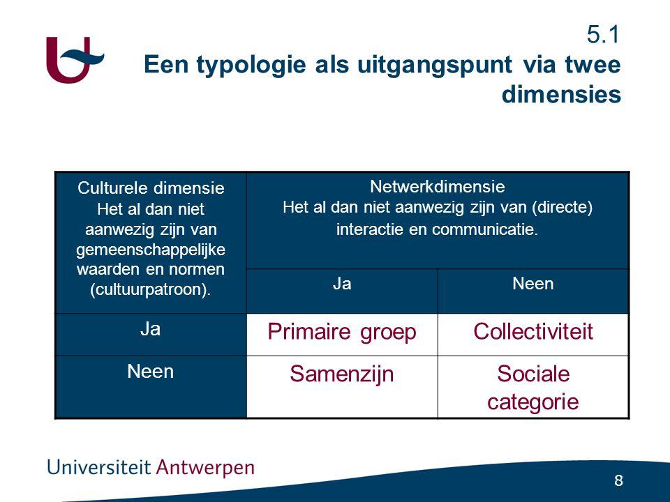 8 5.1 Een typologie als uitgangspunt via twee dimensies Culturele dimensie Het al dan niet aanwezig zijn van gemeenschappelijke waarden en normen (cul