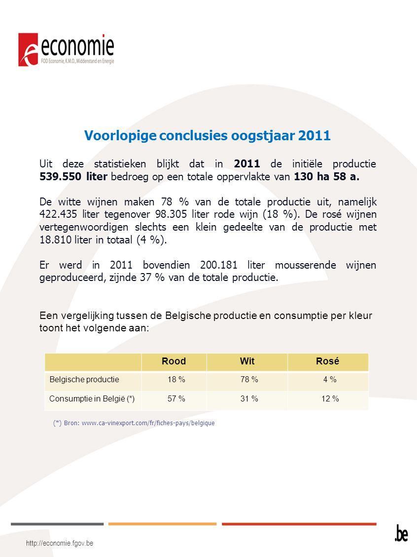http://economie.fgov.be Voorlopige conclusies oogstjaar 2011 Uit deze statistieken blijkt dat in 2011 de initiële productie 539.550 liter bedroeg op e