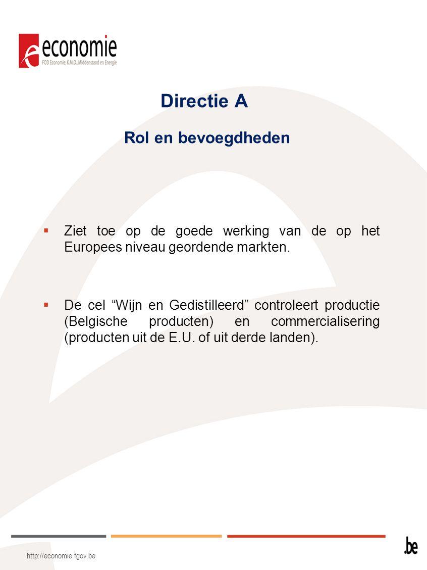 """Directie A Rol en bevoegdheden  Ziet toe op de goede werking van de op het Europees niveau geordende markten.  De cel """"Wijn en Gedistilleerd"""" contro"""