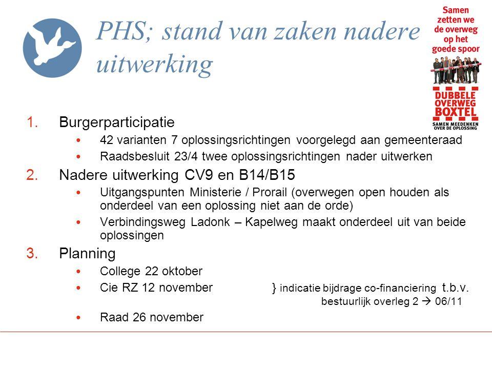 PHS; stand van zaken nadere uitwerking 1.Burgerparticipatie 42 varianten 7 oplossingsrichtingen voorgelegd aan gemeenteraad Raadsbesluit 23/4 twee opl