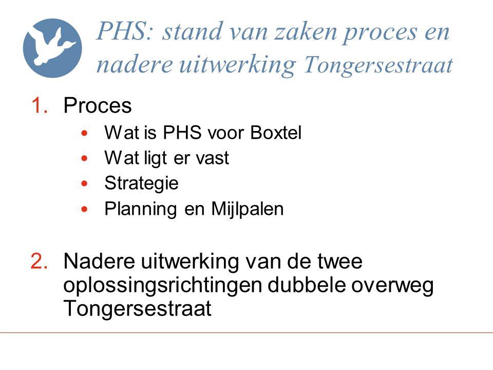 PHS: wat is PHS voor Boxtel 1.Herroutering goederen 2.Extra personentreinen (intercity) 3.2 e fly-over Liempde Wat betekent dat: Toename dichtligtijden overwegen (barrièrewerking) Toename effecten (geluid, trillingen, veiligheid, etc) Verplaatsing van de effecten (lijn Tilburg minder, lijn Den Bosch meer) Toename complexiteit dubbele overweg Tongersestraat Wettelijk PHS voorziet in budget voor alle effecten (geluid, trillingen etc.).
