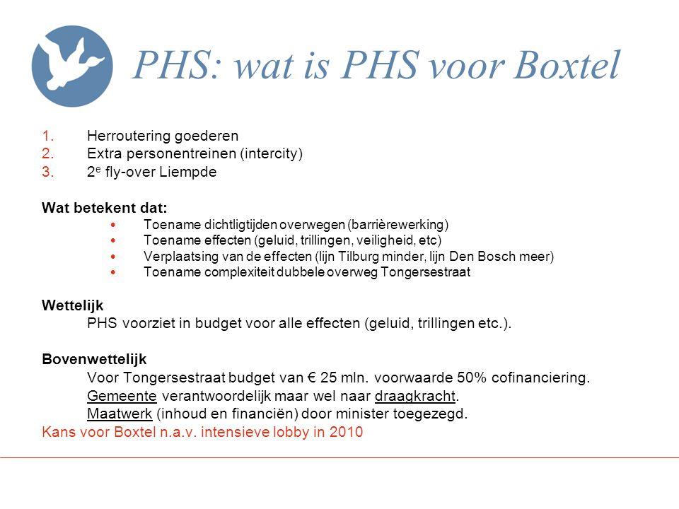 PHS: wat is PHS voor Boxtel 1.Herroutering goederen 2.Extra personentreinen (intercity) 3.2 e fly-over Liempde Wat betekent dat: Toename dichtligtijde