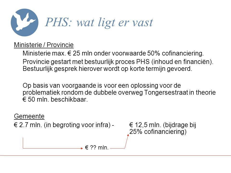 PHS: wat ligt er vast Ministerie / Provincie Ministerie max. € 25 mln onder voorwaarde 50% cofinanciering. Provincie gestart met bestuurlijk proces PH