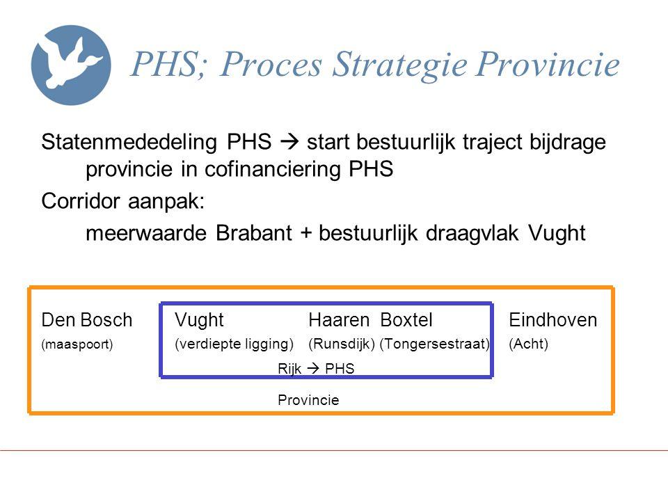 PHS; Proces Strategie Provincie Statenmededeling PHS  start bestuurlijk traject bijdrage provincie in cofinanciering PHS Corridor aanpak: meerwaarde
