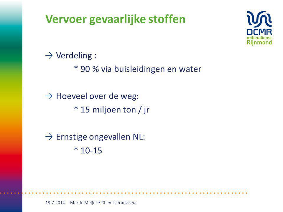 Vervoer gevaarlijke stoffen Verdeling : * 90 % via buisleidingen en water Hoeveel over de weg: * 15 miljoen ton / jr Ernstige ongevallen NL: * 10-15 1