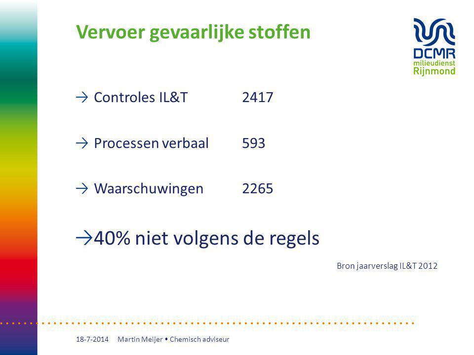 Vervoer gevaarlijke stoffen Controles IL&T2417 Processen verbaal593 Waarschuwingen2265 40% niet volgens de regels Bron jaarverslag IL&T 2012 18-7-2014