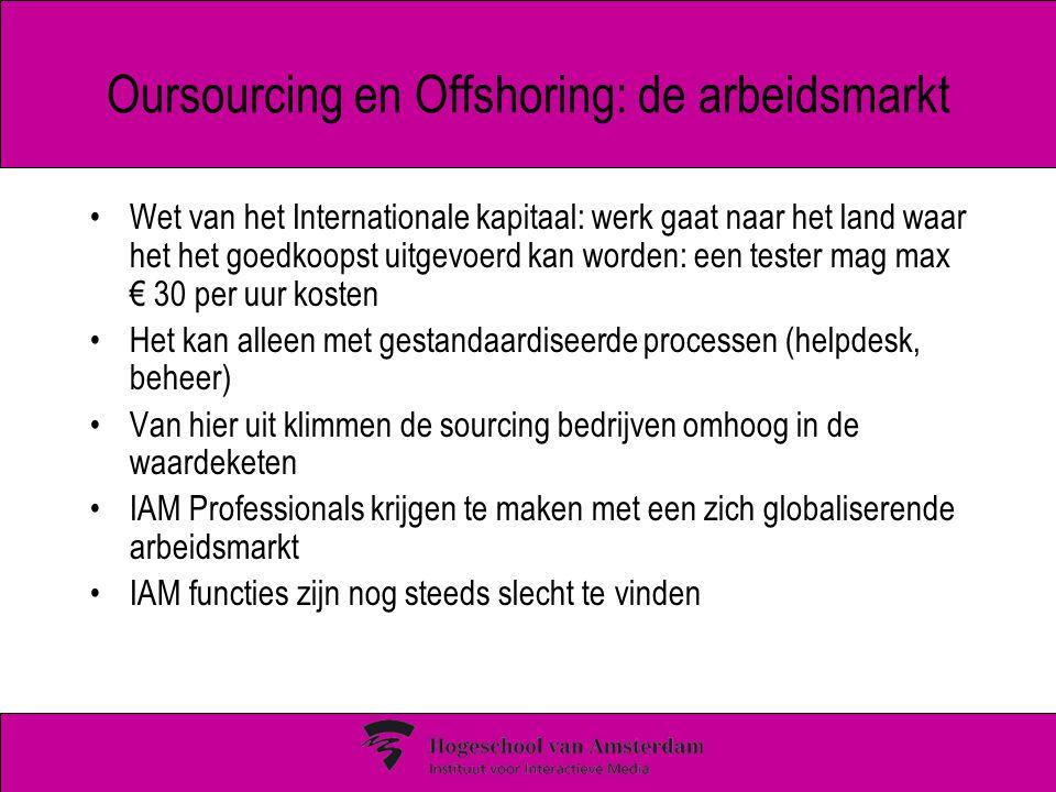 Oursourcing en Offshoring: de arbeidsmarkt Wet van het Internationale kapitaal: werk gaat naar het land waar het het goedkoopst uitgevoerd kan worden: