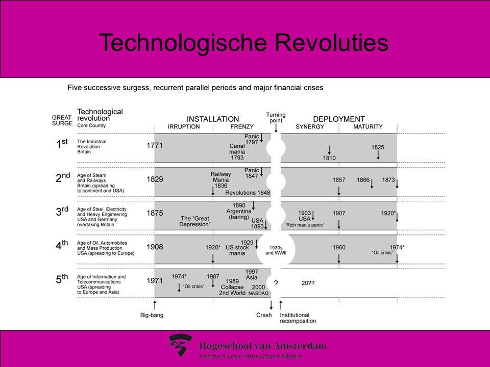 De ICT revolutie