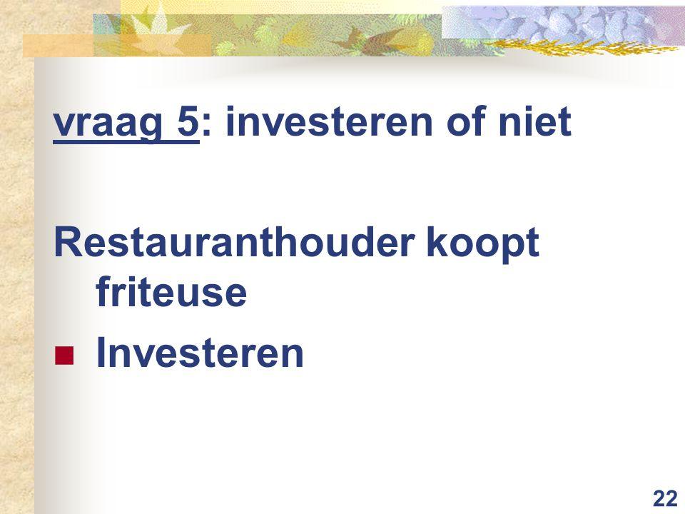 22 vraag 5: investeren of niet Restauranthouder koopt friteuse Investeren