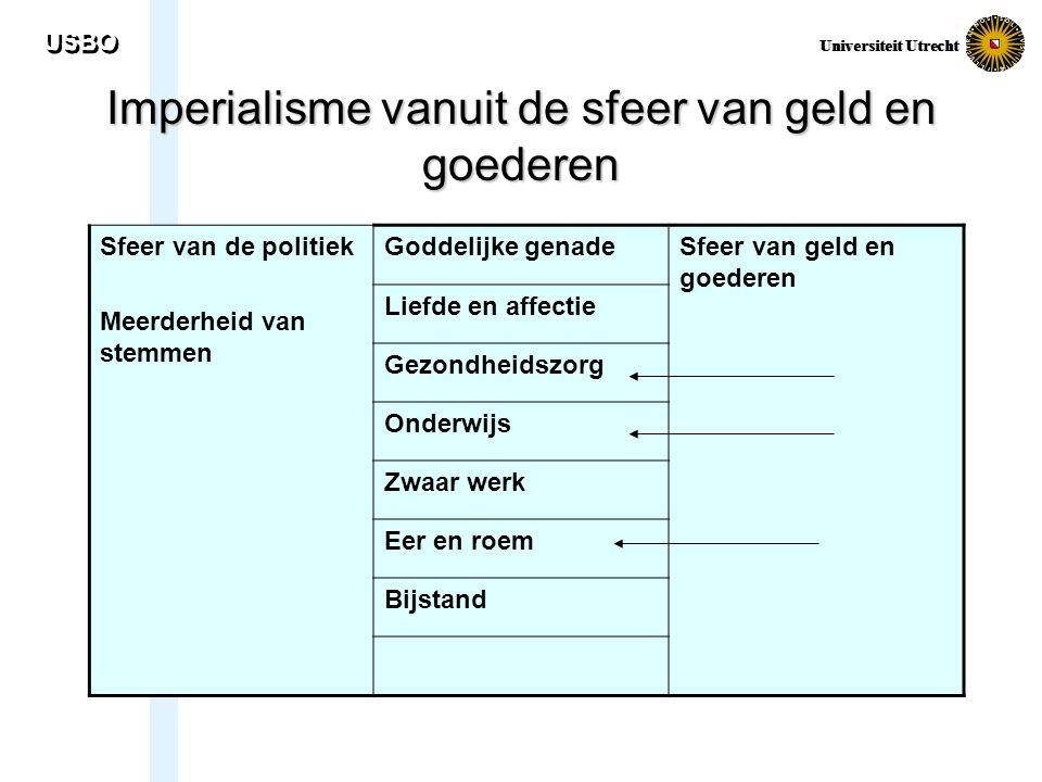 USBO Universiteit Utrecht Imperialisme vanuit de sfeer van geld en goederen Sfeer van de politiek Meerderheid van stemmen Goddelijke genadeSfeer van geld en goederen Liefde en affectie Gezondheidszorg Onderwijs Zwaar werk Eer en roem Bijstand